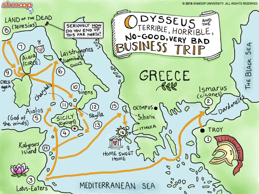 The odyssey book 12 summary